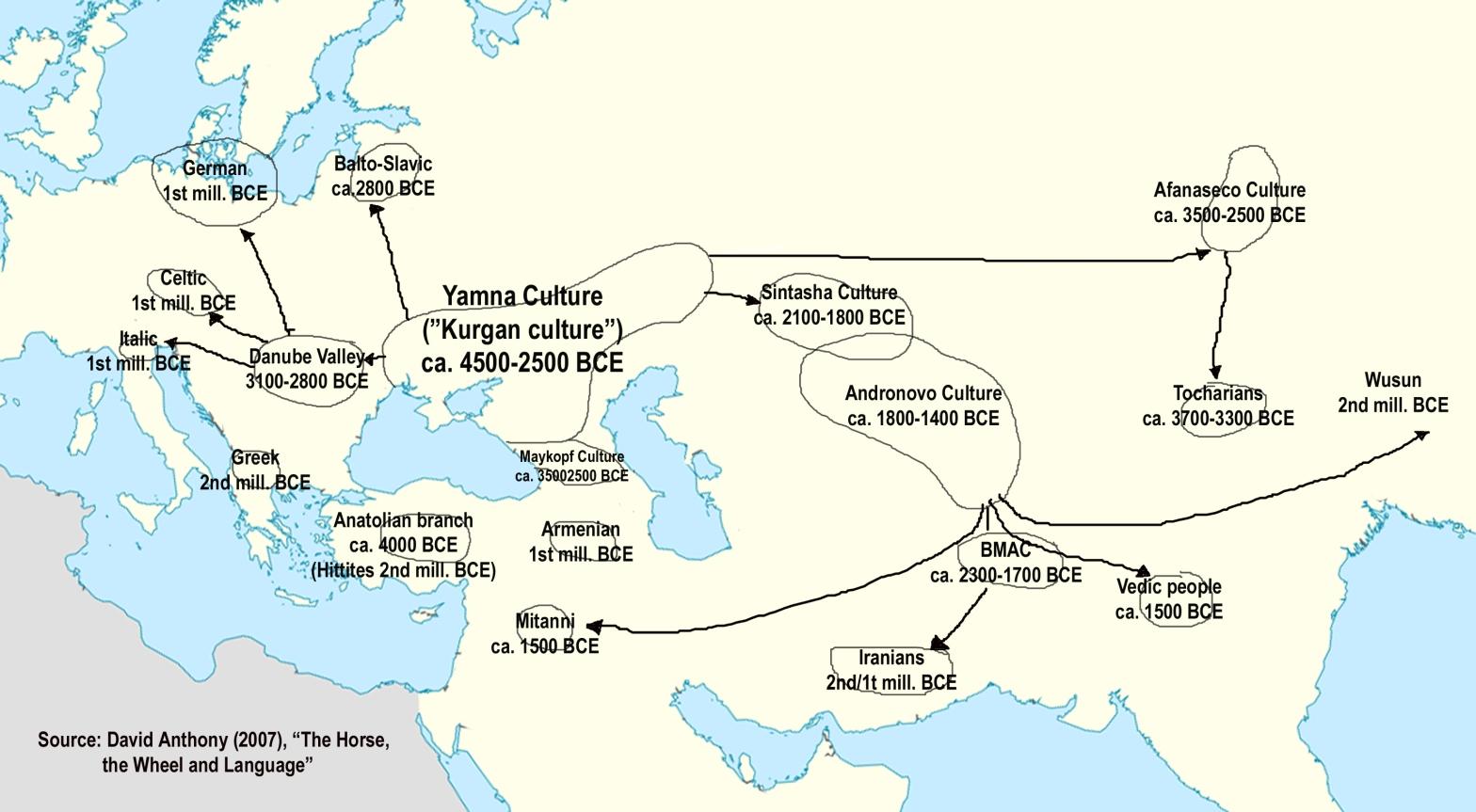 Indo-European Migrations according to Anthony